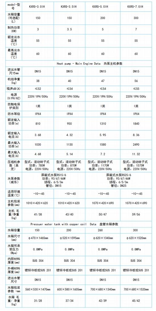热泵热水器水循环 5