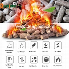 Hot Sales Cheap Biomass Wood Pellet as Boiler fuel from Hangzhou factory
