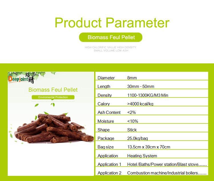 Hot Sales Cheap Biomass Wood Pellet as Boiler fuel from Hangzhou factory 4