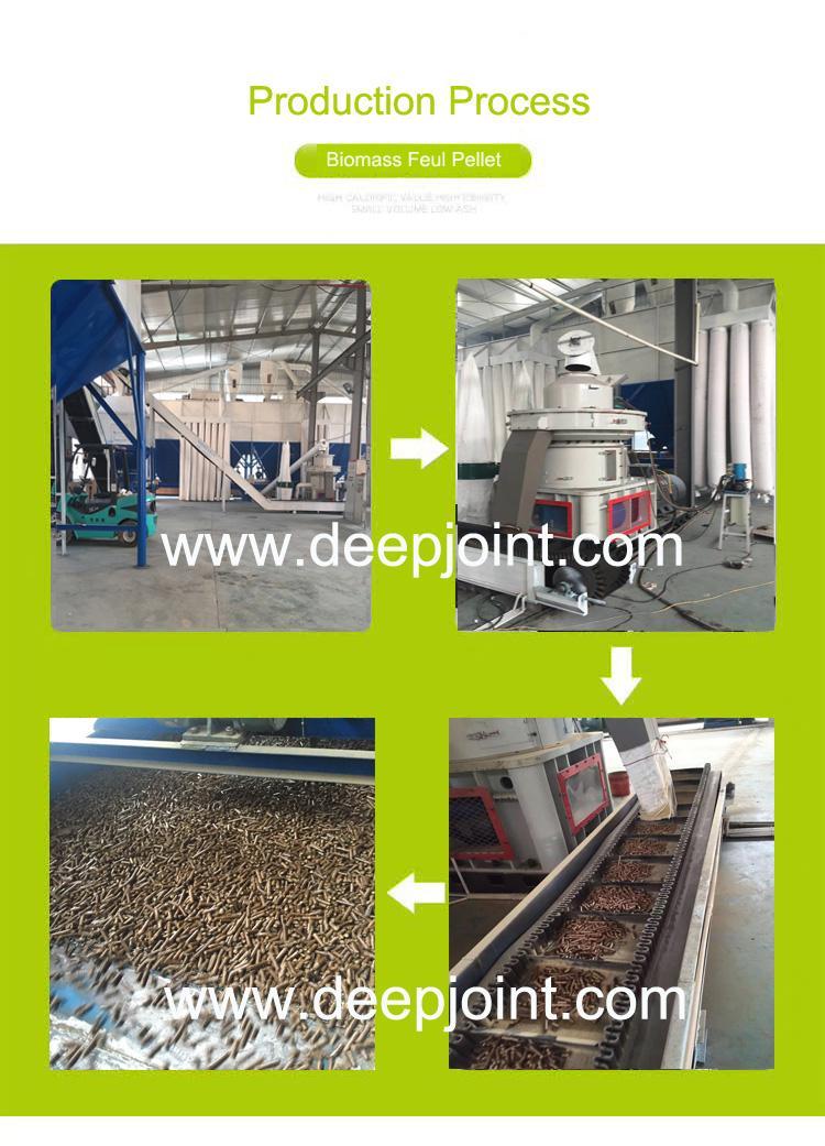 Hot Sales Cheap Biomass Wood Pellet as Boiler fuel from Hangzhou factory 5