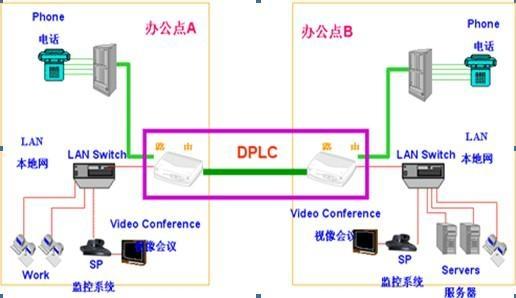 东莞IPLC 2