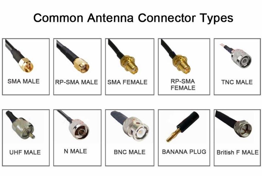 Mobile antenna 3