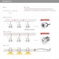 DC12V 24V 3W LED  櫥櫃燈 展櫃燈 3