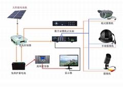 太阳能监控水文水利监测供电系统