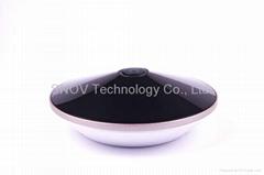 1.3MP Fisheye IP Camera SV-V130