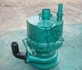 FWQB50-25潜污泵—实用