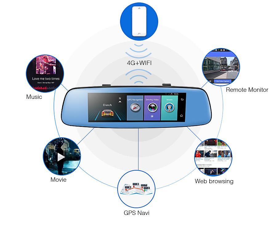 4G Car DVR Adas Remote Monitor Rear View Mirror with DVR and Camera Android Dual 3