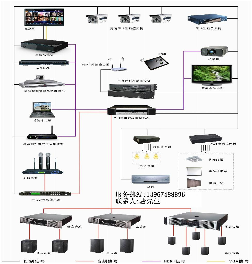智能家居影院X2机柜功放机效果器音色提升器 2