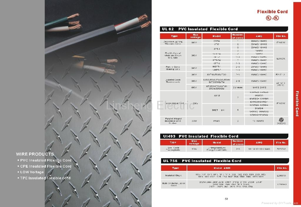 UL PVC Cable