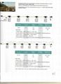 UL/CUL E253217 LS-50/LS-100 Job-Site String Lighting
