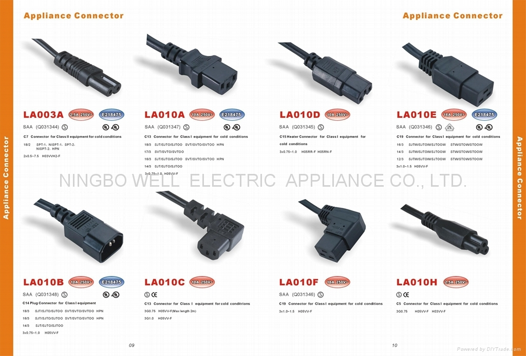 Appliance Connector