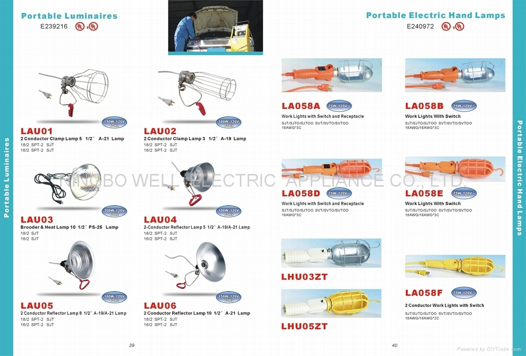 Portable Luminaires and Portable Electric Hand Lamps