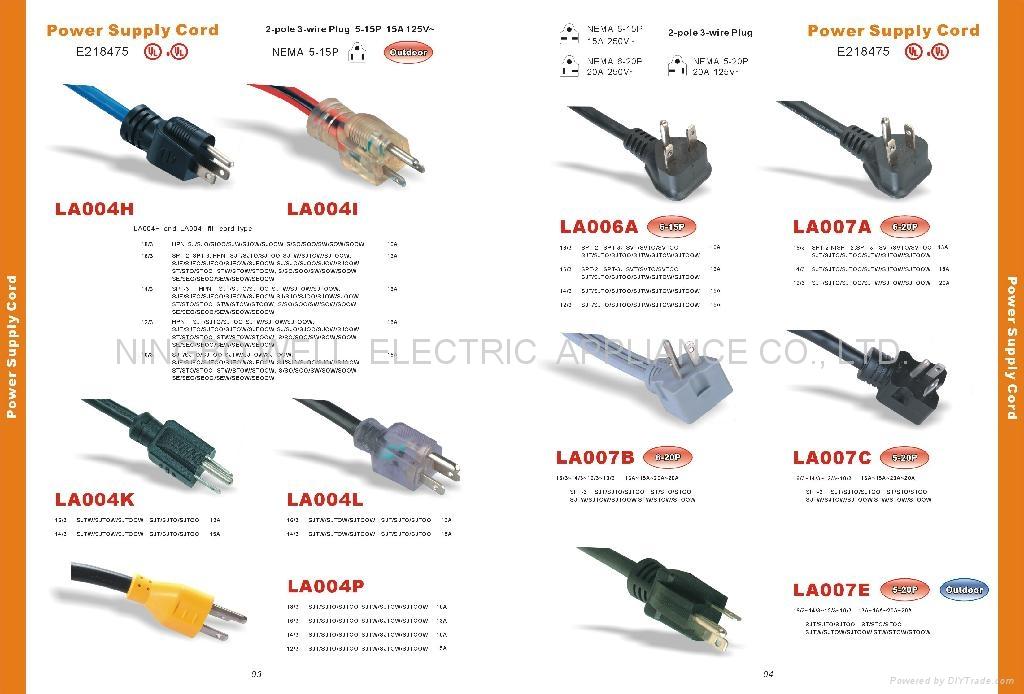nema 6 15r wiring diagram nema 6 20r adapter elsavadorla