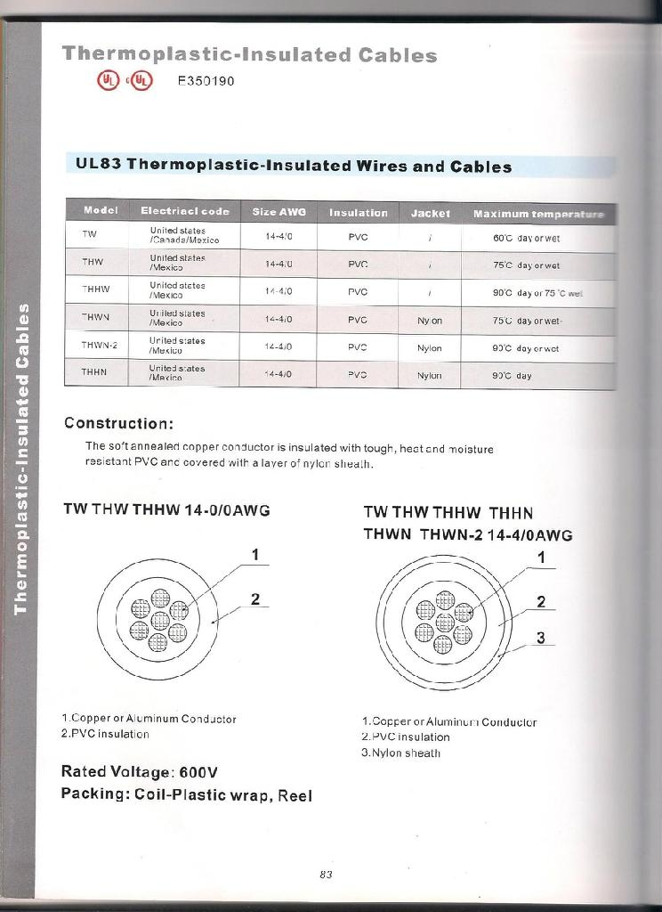 Generous thhn wire dimensions gallery electrical circuit diagram thhn wire sizes philippines image collections wiring table and greentooth Images