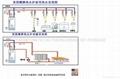 American美国鹰牌热水炉 100加仑 380升燃气中央热水器 3