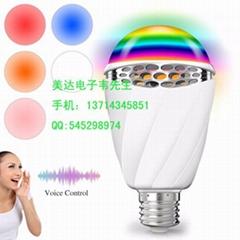很聽話的LED球泡燈