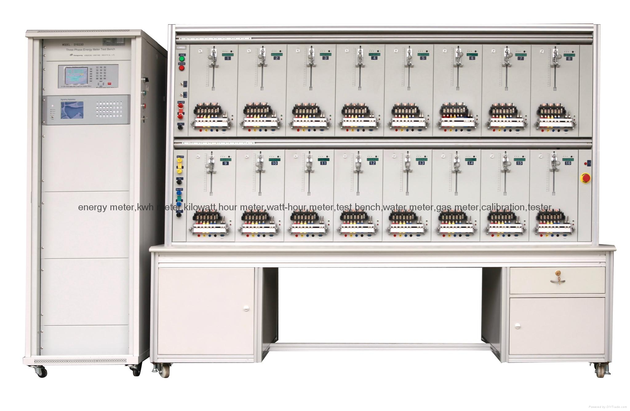 Close Link Energy Meter Test Bench