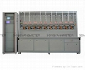 10 positions both side three phase energy meter test bench