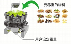 Multi material mixing packaging machine