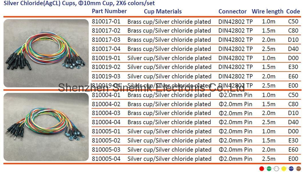 Silver Chloride Cup Electrodes