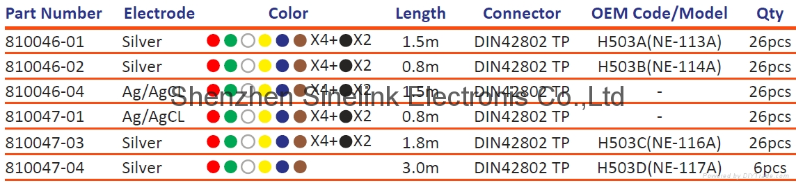 EEG Surface Electrode-Compatible Nihon-Kohden® EEG Module 2