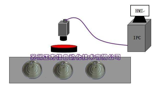 易拉蓋刻線補塗視覺檢測設備 1