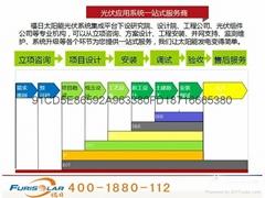重庆太阳能发电--5KW分布式光伏发电系统并网成功