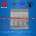 Multilayer filter mesh