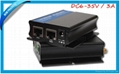 NEWEST SMS CONTROL Industrial 3G 21Mbps