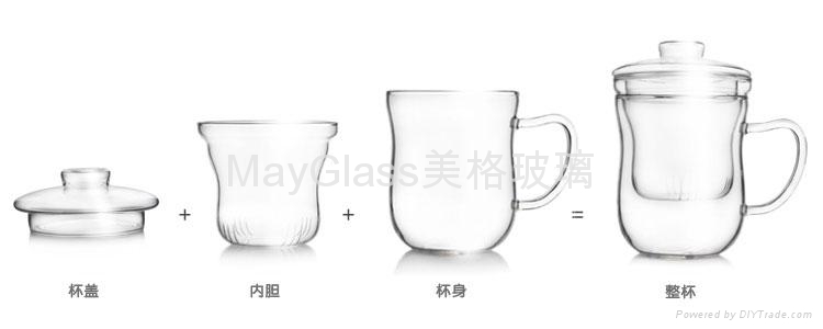 Glass cup,tea cup, 2