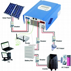 LAN and mermory function with data set MPPT controller solar charger regulator