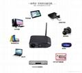 3D HD digital projector high resolution