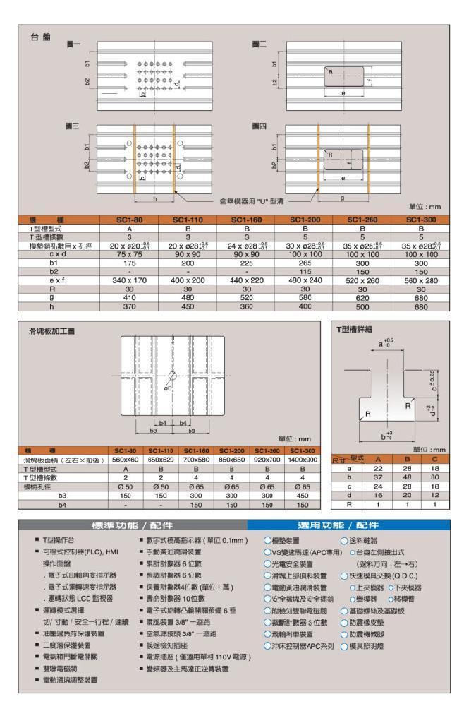 宁波金丰冲床 SC1系列 3