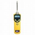 中石油用现货供应美国华瑞MiniRAE3000VOC检测仪 4
