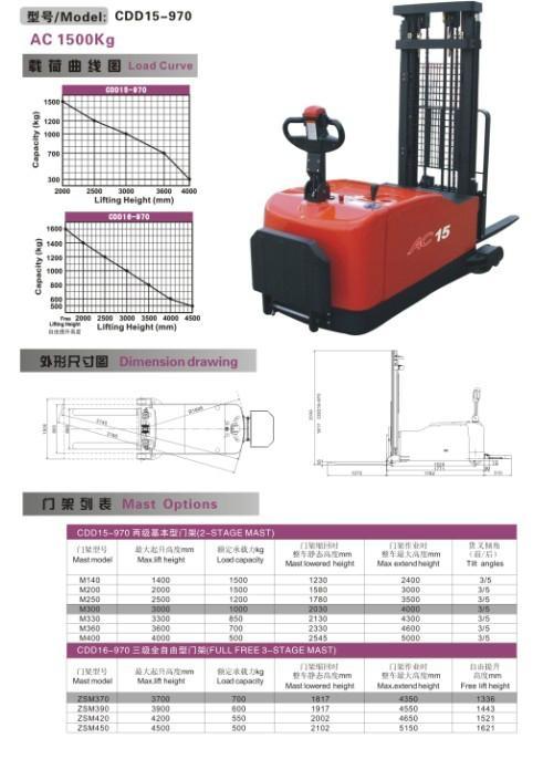 平衡重式电动堆高机CDD15-970/CDD16-970 2