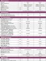 平衡重式电动堆高机CDD15-970/CDD16-970 3