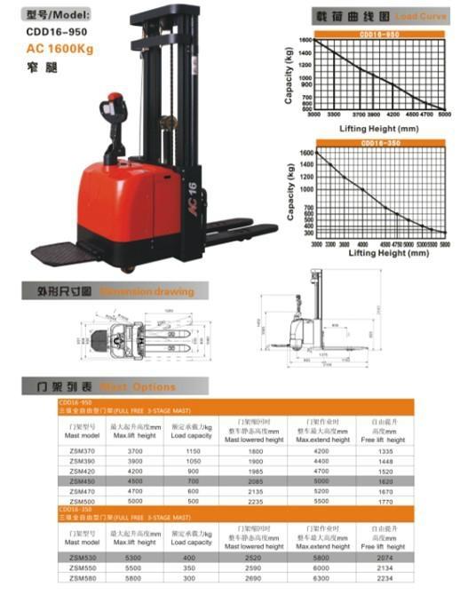 三級門架電動堆高機CDD16-950 2