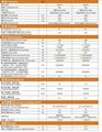 三級門架電動堆高機CDD16-950 3
