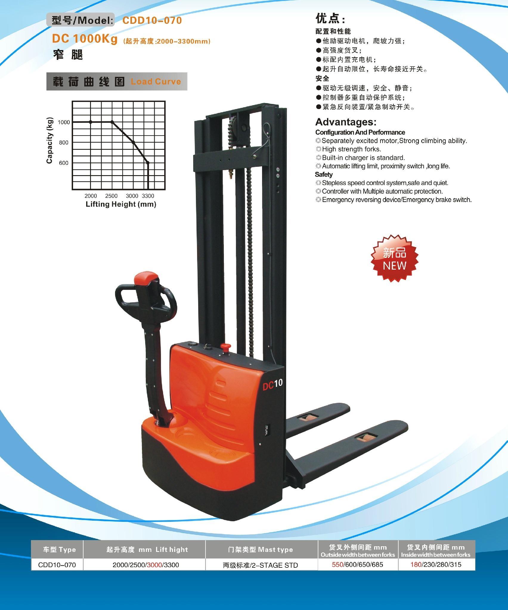 經濟型堆高機CDD10-070 2