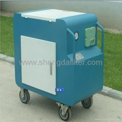 Explosion Proof Type Oil