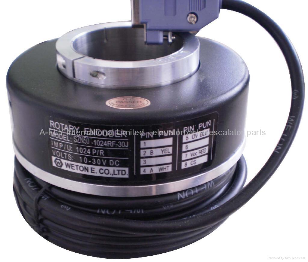 ENCODER SZN50-1024RF 1