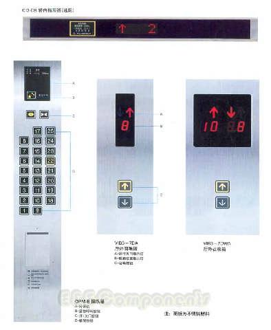 elevator Control panel,calling box 1