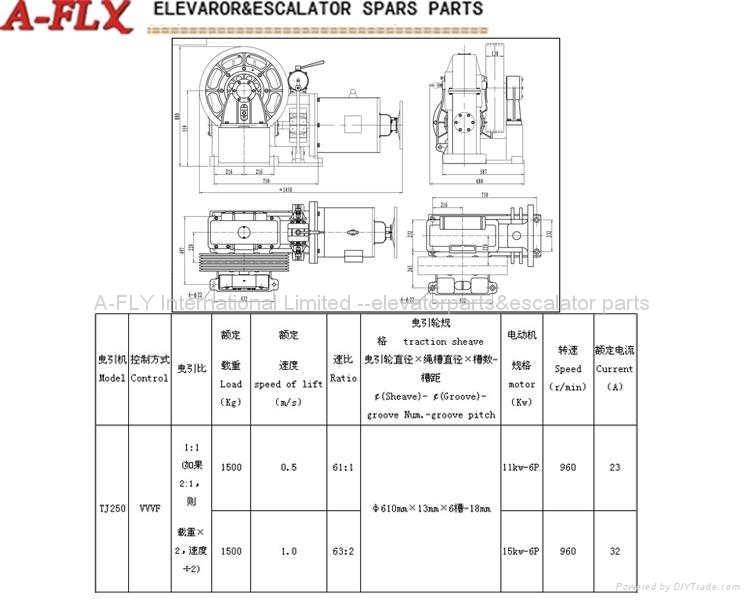 AF-TJ250(1500-3000Kg,0.25-1.0m/s)