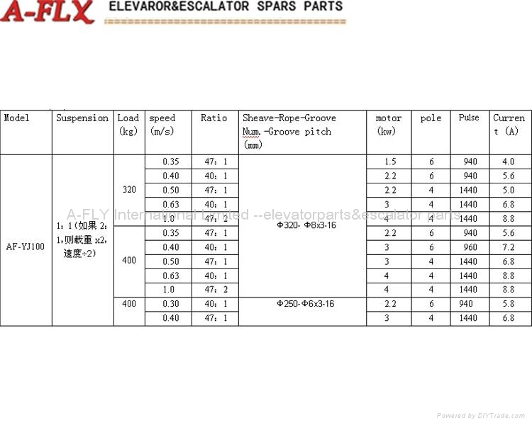 AF-YJ100(320-400kg,0.35-1.0m/s)