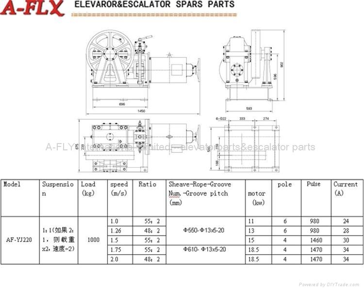 AF-YJ220(1000-2000Kg,1.0-2.0m/s)