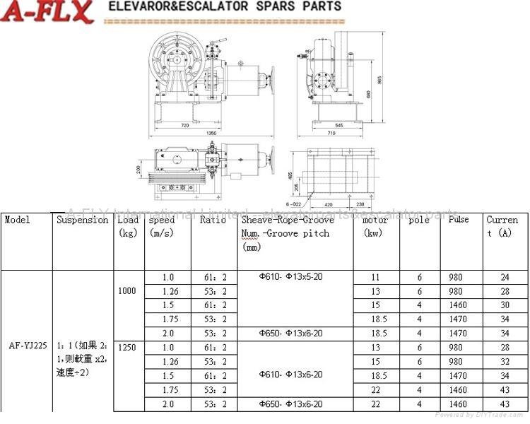 AF-YJ225(1000-2500kg,1.0-2.0m/s)