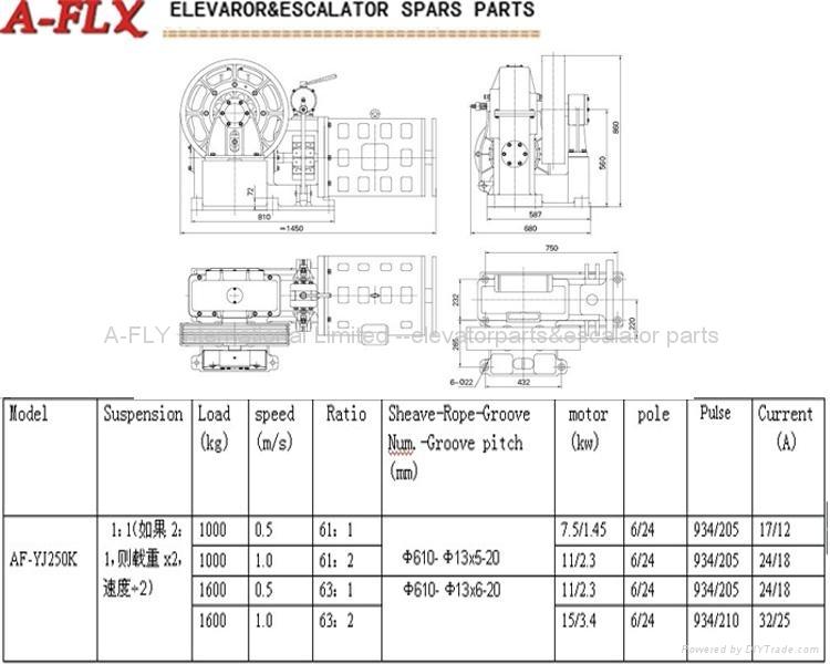 AF-YJ250K(1000-3200Kg,0.5-1.0m/s)