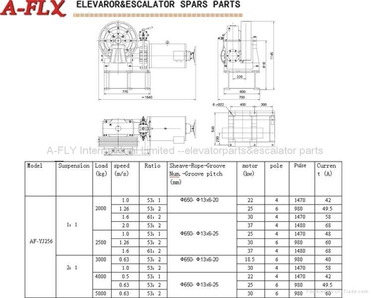 AF-YJ256(1000kg-2000kg,1.0-2.0m/s)