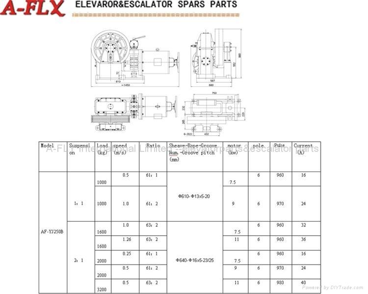 AF-YJ250B(1000-3200Kg,0.63-1.0m/s)
