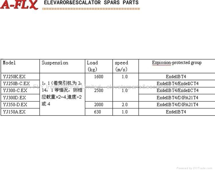 AF-YJ350D(630-2500kg,1.0-2.0m/s)